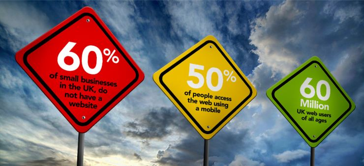 60% of small businesses do not have a website